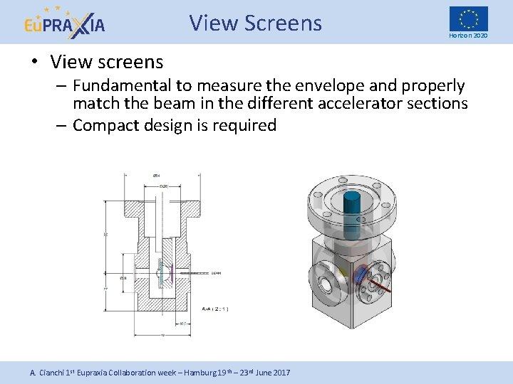 View Screens • View screens Horizon 2020 – Fundamental to measure the envelope and