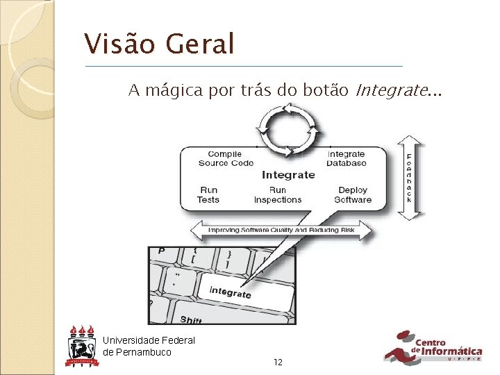 Visão Geral A mágica por trás do botão Integrate. . . Universidade Federal de