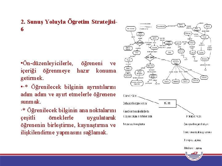 2. Sunuş Yoluyla Öğretim Stratejisi 6 Sunuş Yoluyla Öğretimin genel olarak üç basamağından söz