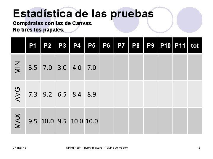 Estadística de las pruebas Compáralas con las de Canvas. No tires los papales. P