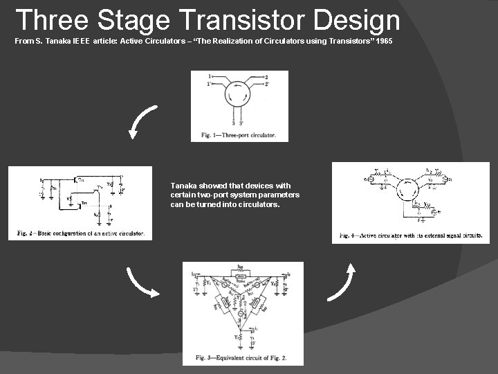 """Three Stage Transistor Design From S. Tanaka IEEE article: Active Circulators – """"The Realization"""