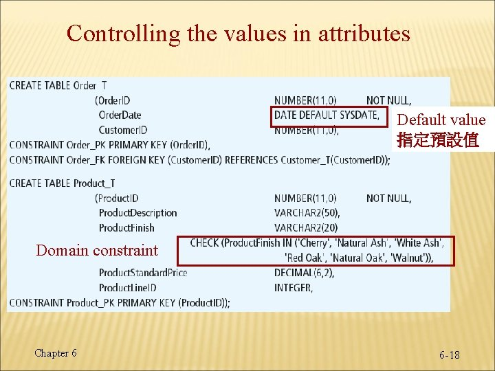 Controlling the values in attributes Default value 指定預設值 Domain constraint Chapter 6 6 -18