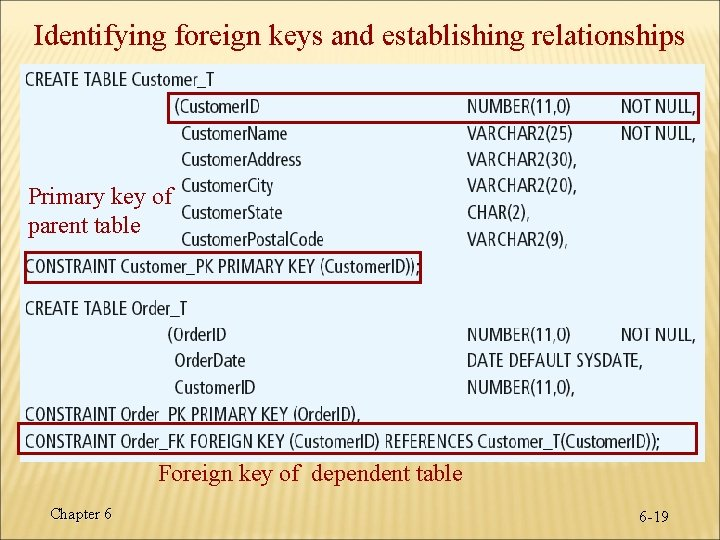 Identifying foreign keys and establishing relationships Primary key of parent table Foreign key of