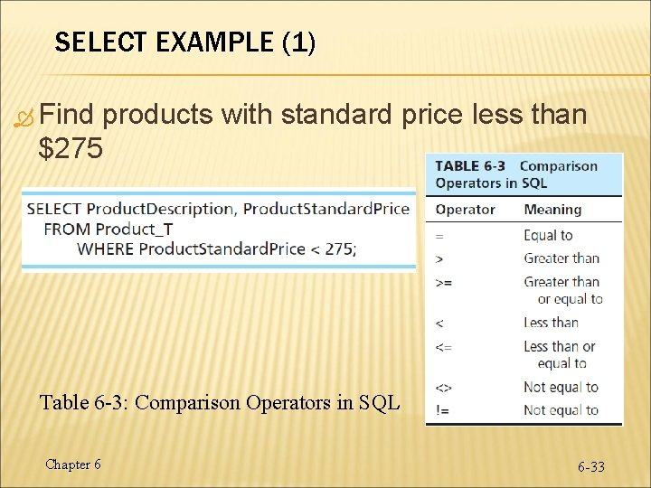 SELECT EXAMPLE (1) Find products with standard price less than $275 Table 6 -3: