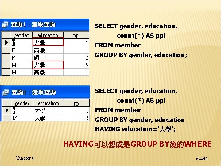 SELECT gender, education, count(*) AS ppl FROM member GROUP BY gender, education; SELECT gender,