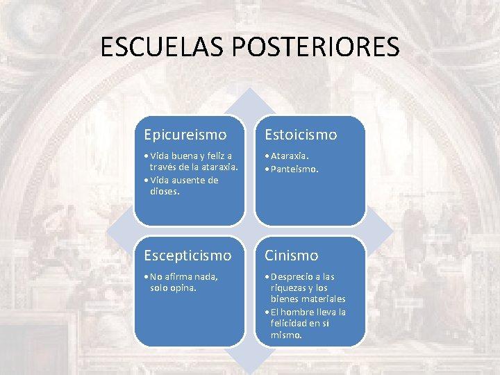 ESCUELAS POSTERIORES Epicureismo Estoicismo • Vida buena y feliz a través de la ataraxia.