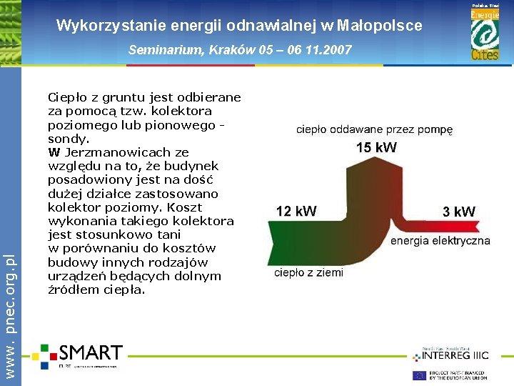 www. pnec. org. pl Polska Sieć Wykorzystanie energii odnawialnej w Małopolsce Seminarium, Kraków 05