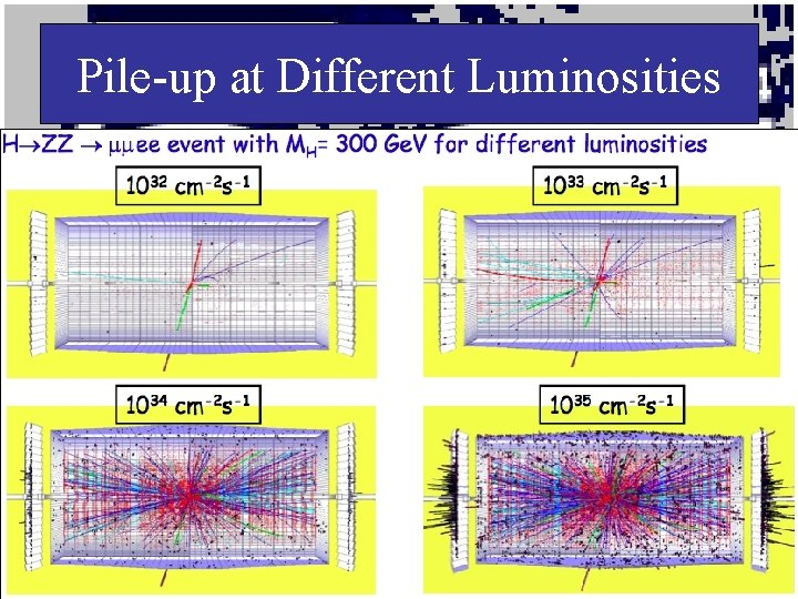 Pile-up at Different Luminosities