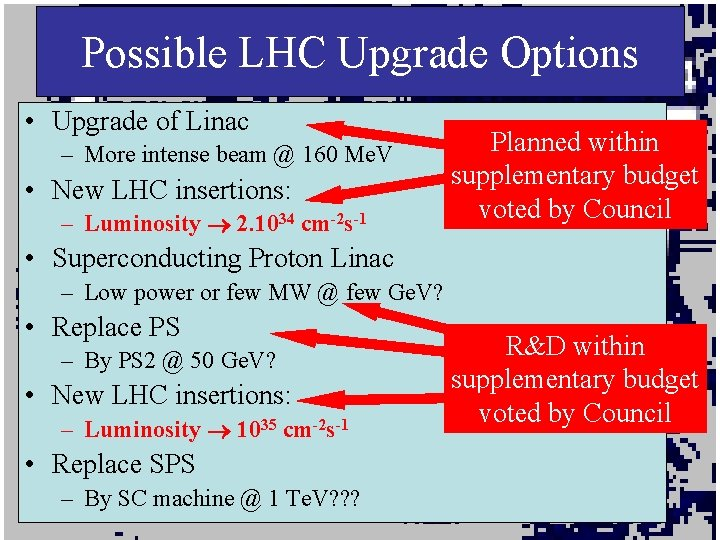 Possible LHC Upgrade Options • Upgrade of Linac – More intense beam @ 160