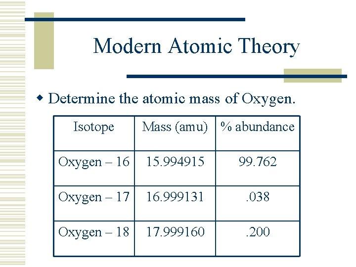 Modern Atomic Theory w Determine the atomic mass of Oxygen. Isotope Mass (amu) %