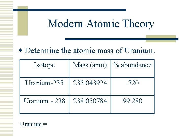 Modern Atomic Theory w Determine the atomic mass of Uranium. Isotope Mass (amu) %