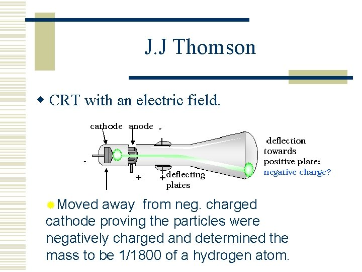 J. J Thomson w CRT with an electric field. ®Moved away from neg. charged