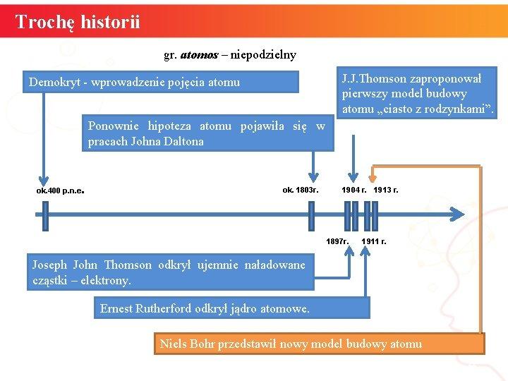 Trochę historii gr. atomos – niepodzielny J. J. Thomson zaproponował pierwszy model budowy atomu