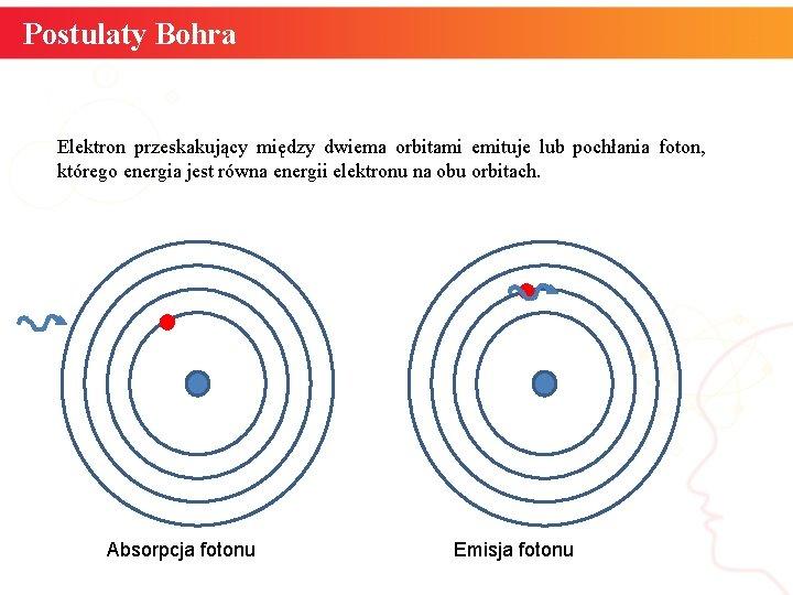 Postulaty Bohra Elektron przeskakujący między dwiema orbitami emituje lub pochłania foton, którego energia jest