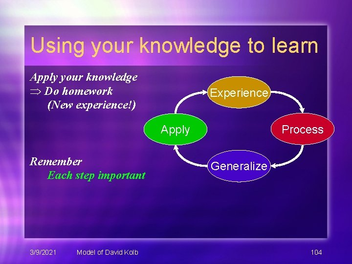 Using your knowledge to learn Apply your knowledge Do homework (New experience!) Experience Process