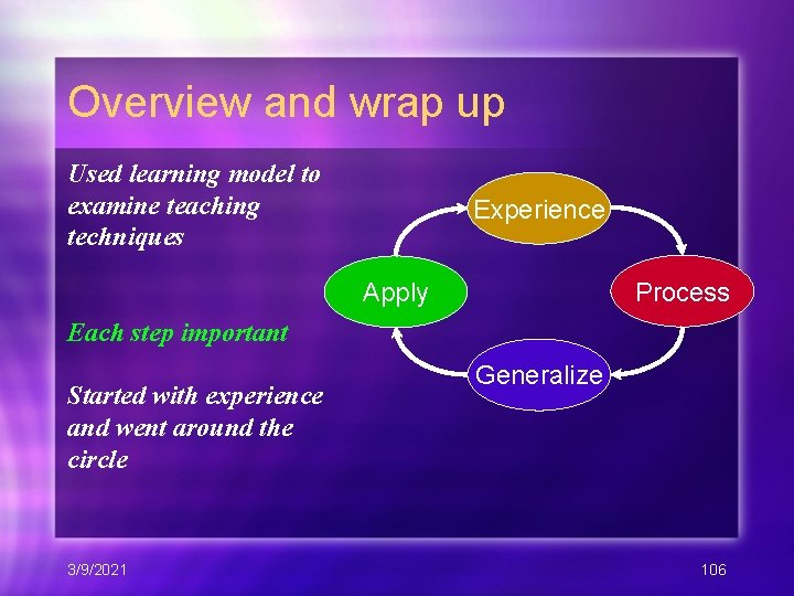 Overview and wrap up Used learning model to examine teaching techniques Experience Process Apply