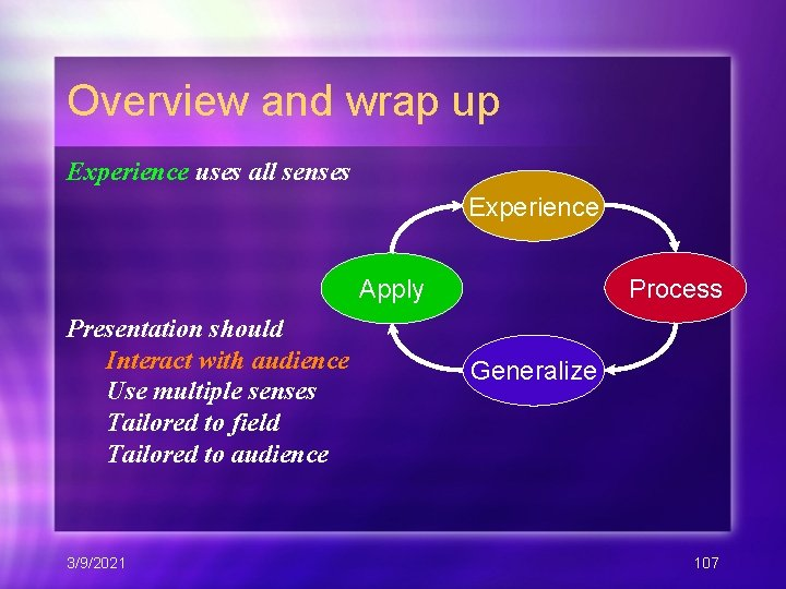 Overview and wrap up Experience uses all senses Experience Process Apply Presentation should Interact