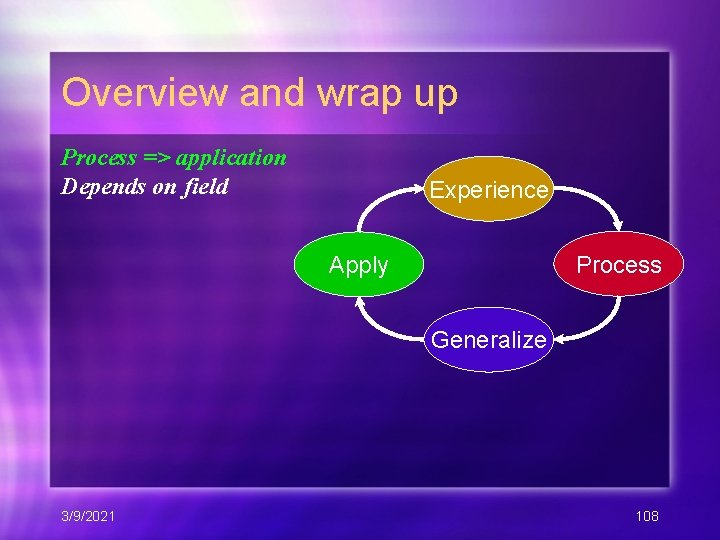 Overview and wrap up Process => application Depends on field Experience Process Apply Generalize