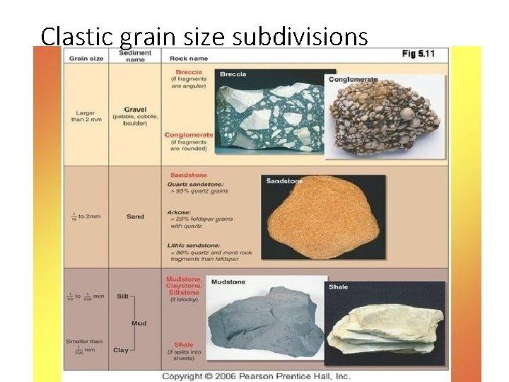 Clastic grain size subdivisions