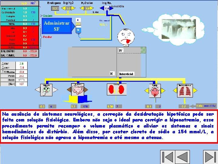 , mmol/dia Administrar SF IV IC Intersticial Na ausência de sintomas neurológicos, a correção