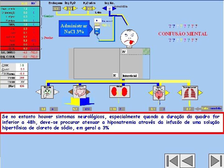 , mmol/dia Administrar Na. Cl 3% IV IC Intersticial Se no entanto houver sintomas