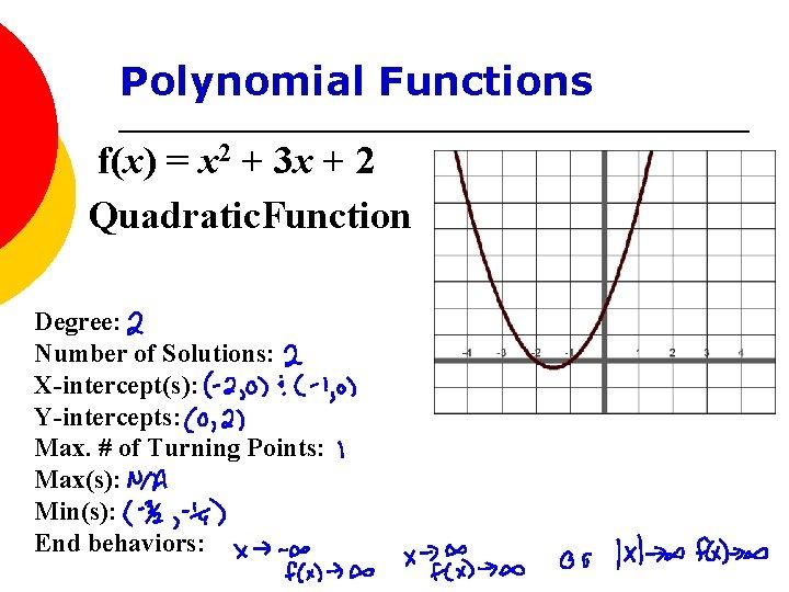 Polynomial Functions f(x) = x 2 + 3 x + 2 Quadratic. Function Degree: