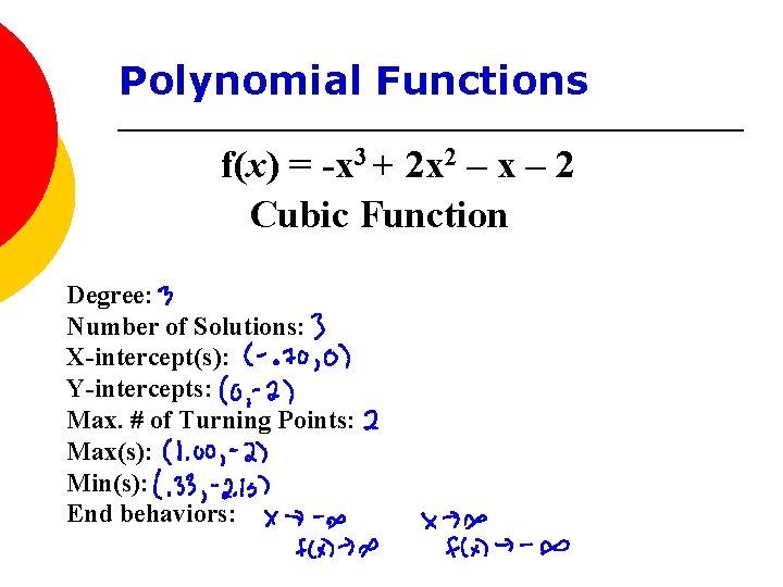 Polynomial Functions f(x) = -x 3 + 2 x 2 – x – 2