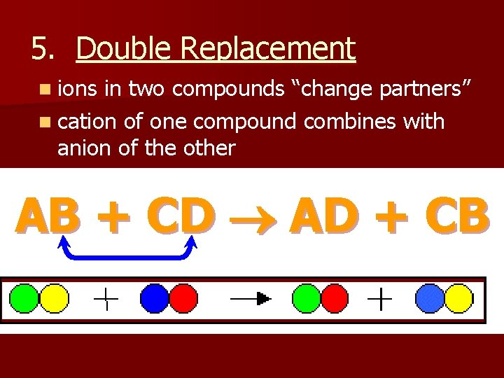 """5. Double Replacement n ions in two compounds """"change partners"""" n cation of one"""