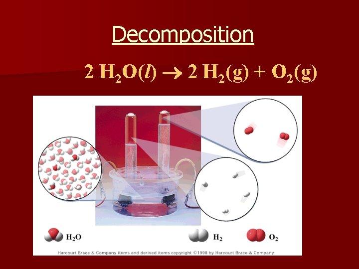 Decomposition 2 H 2 O(l) 2 H 2(g) + O 2(g)