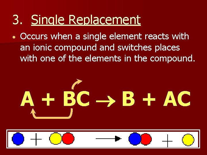 3. Single Replacement Occurs when a single element reacts with an ionic compound and