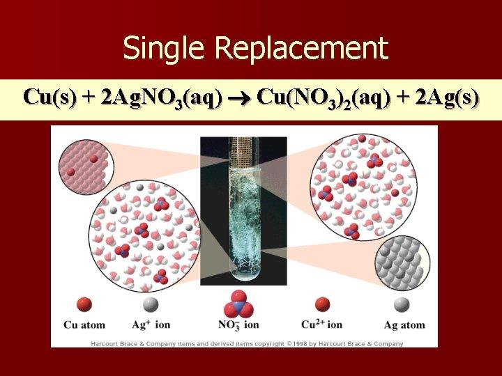 Single Replacement Cu(s) + 2 Ag. NO 3(aq) Cu(NO 3)2(aq) + 2 Ag(s)