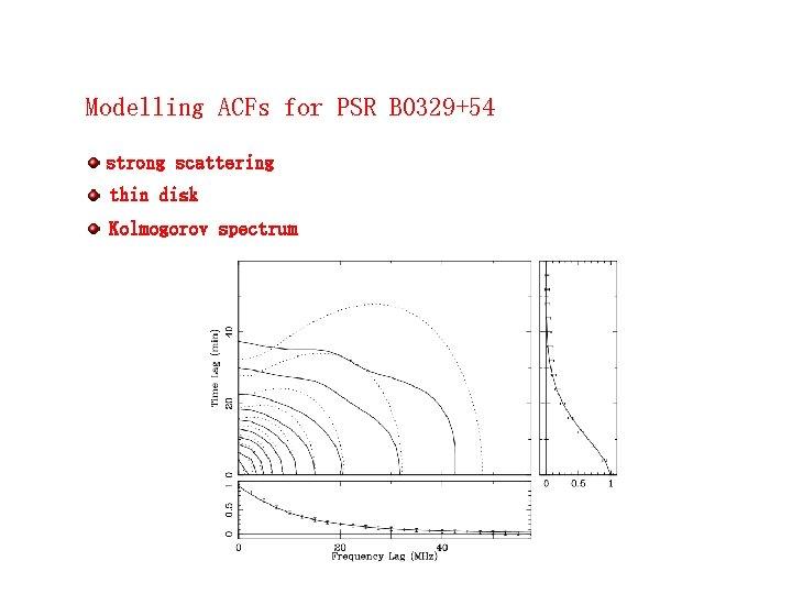 Modelling ACFs for PSR B 0329+54 strong scattering thin disk Kolmogorov spectrum