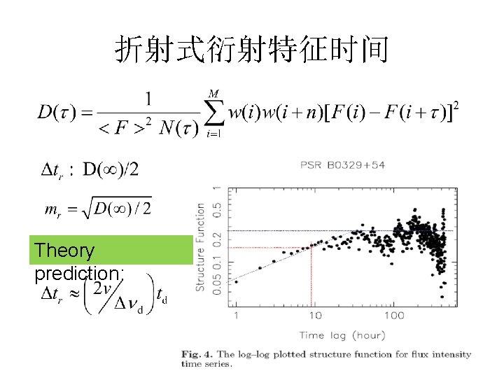 折射式衍射特征时间 Theory prediction:
