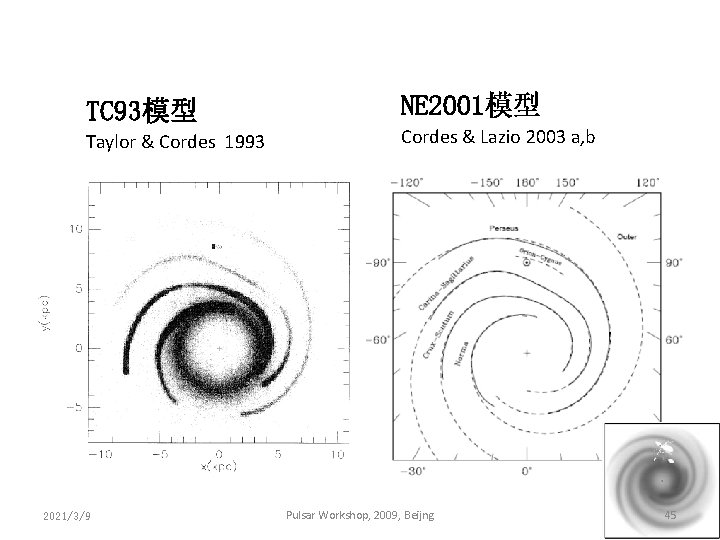 TC 93模型 Taylor & Cordes 1993 2021/3/9 NE 2001模型 Cordes & Lazio 2003 a,