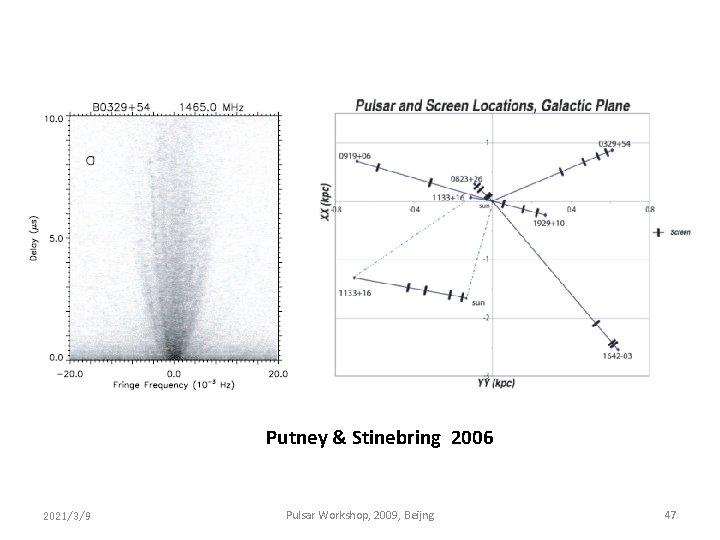 2021/3/9 Putney & Stinebring 2006 Pulsar Workshop, 2009, Beijng 47