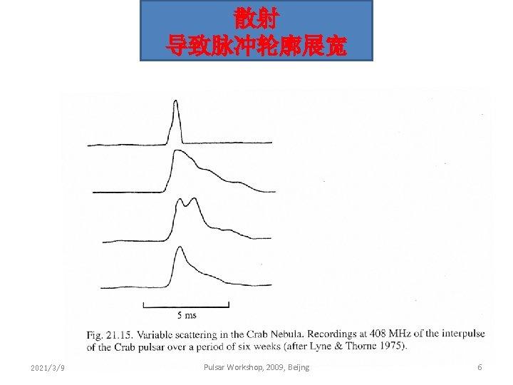 散射 导致脉冲轮廓展宽 2021/3/9 Pulsar Workshop, 2009, Beijng 6