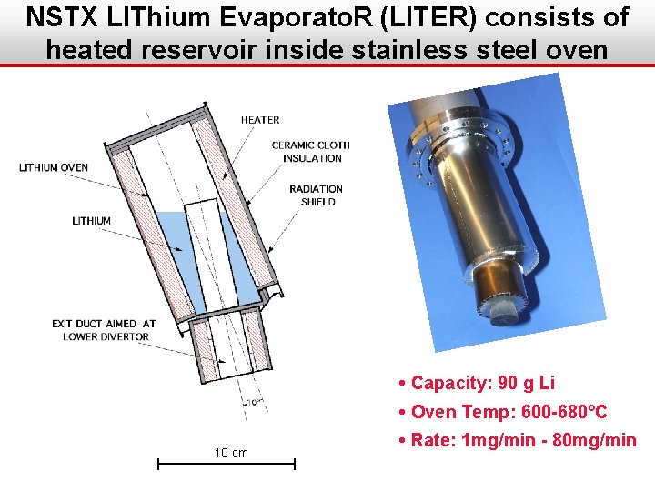 NSTX LIThium Evaporato. R (LITER) consists of heated reservoir inside stainless steel oven •