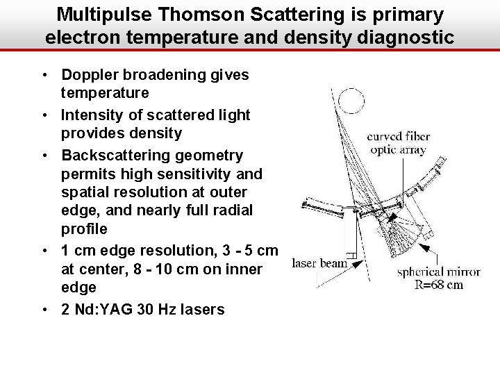 Multipulse Thomson Scattering is primary electron temperature and density diagnostic • Doppler broadening gives