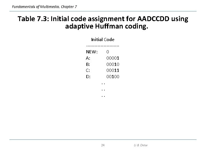 Fundamentals of Multimedia, Chapter 7 Table 7. 3: Initial code assignment for AADCCDD using