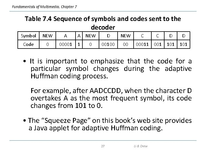 Fundamentals of Multimedia, Chapter 7 Table 7. 4 Sequence of symbols and codes sent