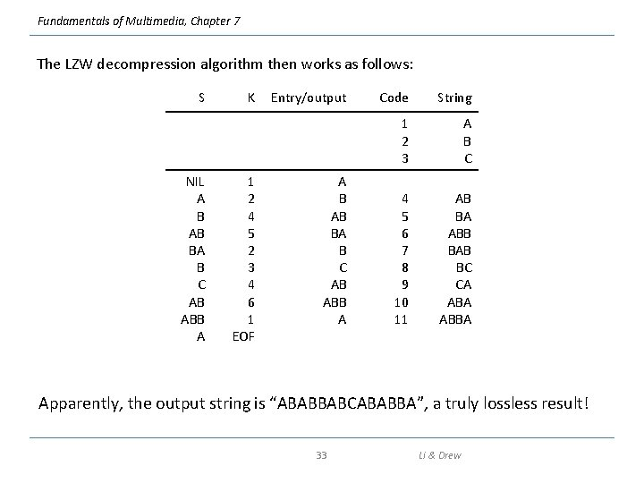 Fundamentals of Multimedia, Chapter 7 The LZW decompression algorithm then works as follows: S