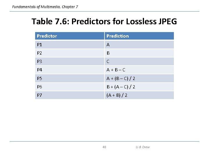 Fundamentals of Multimedia, Chapter 7 Table 7. 6: Predictors for Lossless JPEG Predictor Prediction