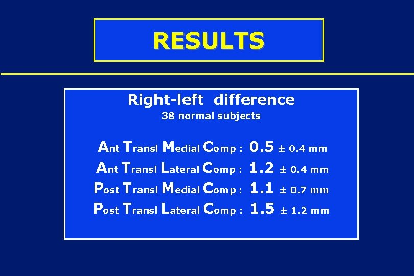 RESULTS Right-left difference 38 normal subjects Ant Transl Medial Comp : 0. 5 ±
