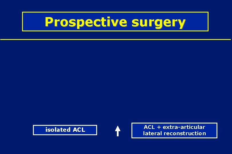 Prospective surgery isolated ACL + extra-articular lateral reconstruction