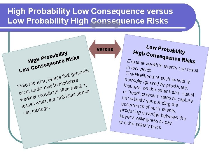 High Probability Low Consequence versus Low Probability High Consequence Risks ility b a b