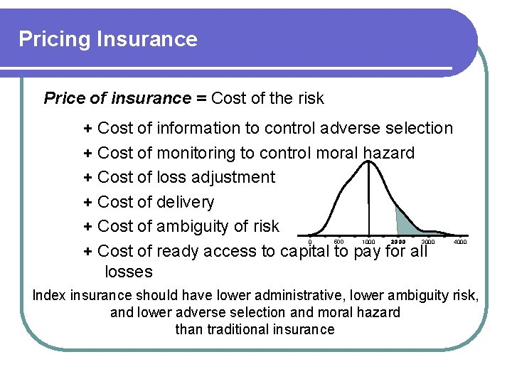 Pricing Insurance Price of insurance = Cost of the risk + Cost of information