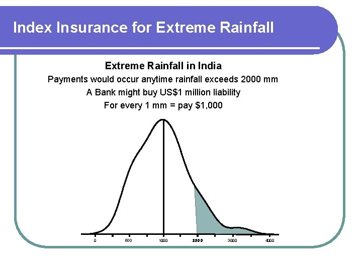Index Insurance for Extreme Rainfall in India Payments would occur anytime rainfall exceeds 2000