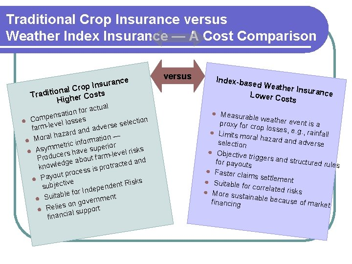 Traditional Crop Insurance versus Weather Index Insurance — A Cost Comparison rance u s