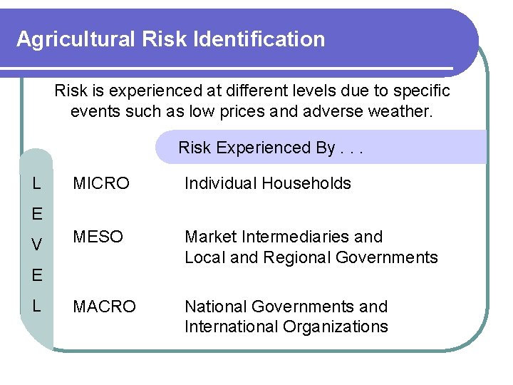 Agricultural Risk Identification Risk is experienced at different levels due to specific events such
