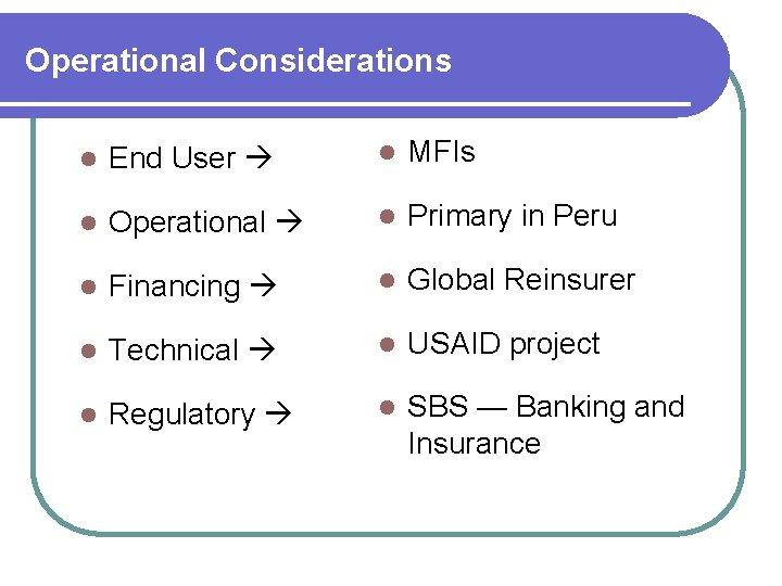 Operational Considerations l End User l MFIs l Operational l Primary in Peru l